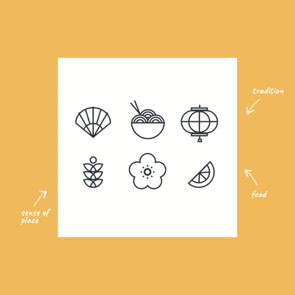 Six icons that show Lunar New Year motifs